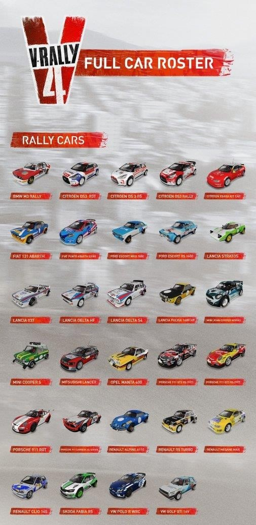 V Rally 4 Reveals All 52 Vehicles