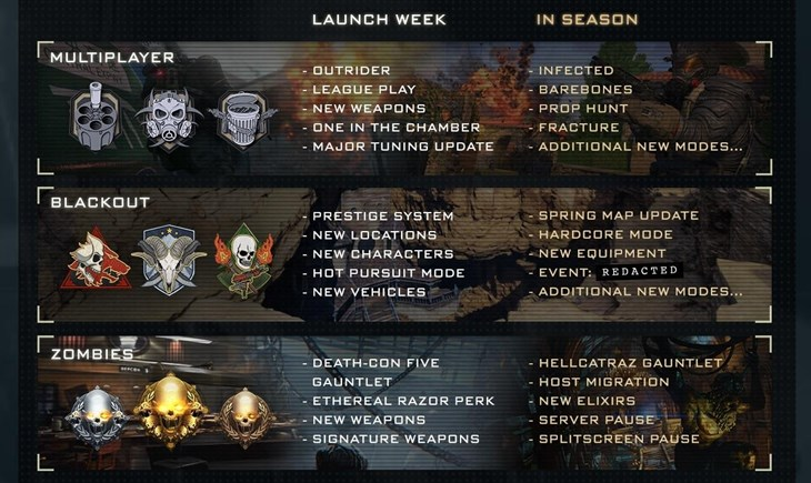 Call Of Duty Black Ops 4 Operation Grand Heist Arrives Next Week
